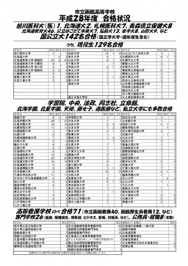 2016-3shinro